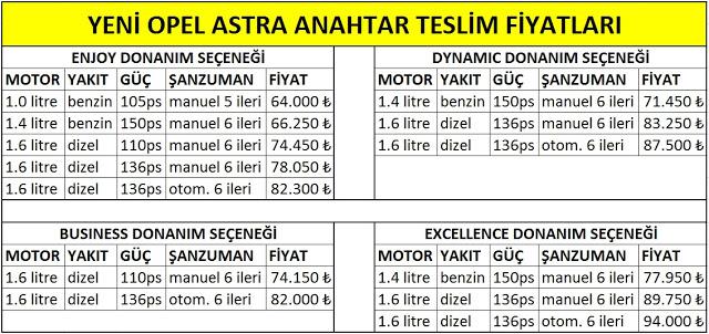Yeni Opel Astra fiyatları açıklandı - Sekiz Silindir