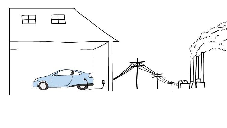 elektrikli araçlar ne kadar çevreci