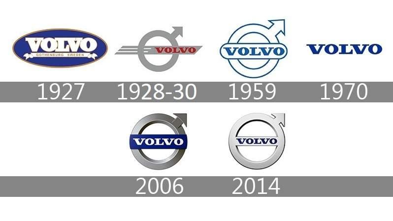 volvo logo tarihi