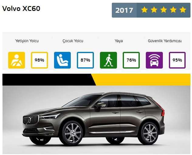 yeni volvo xc60